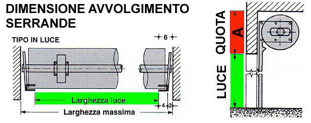 Dimensioni standard finestre fabulous materiali standard for Misure velux standard