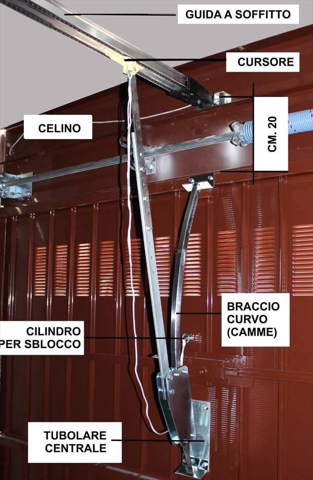 Motore a soffitto per porta garage basculante